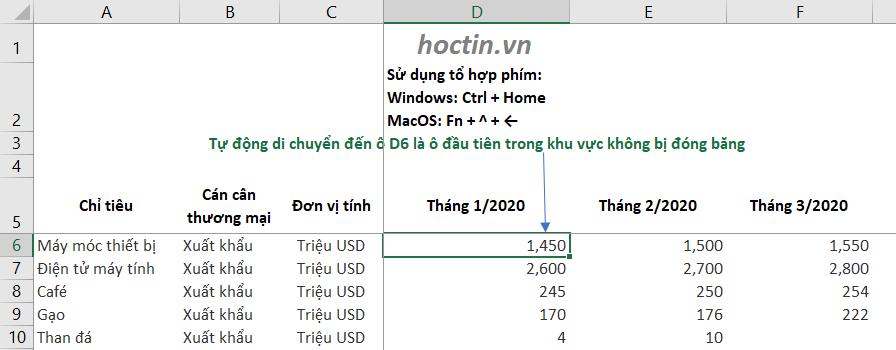 Di Chuyển Trong Bảng Tính Khi Thực Hiện Khóa Ô Trong Excel và Cố Định Dòng trong Excel