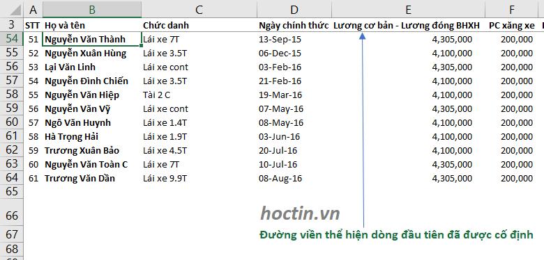 Cách Khóa Dòng Đầu Tiên Trong Excel Cố Định Dòng Trong Excel
