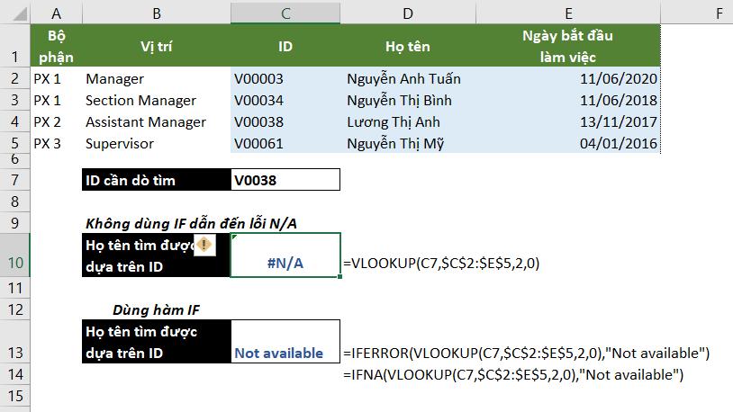 Kết hợp hàm IF/IFERROR/IFNA và VLOOKUP để tránh lỗi N/A khi sử dụng hàm VLOOKUP
