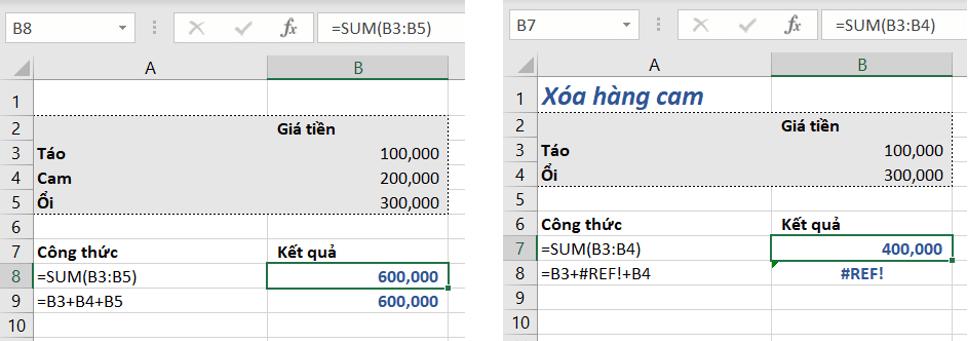 06 cách tính tổng trong excel và ứng dụng hàm sum, subtotal, pivot table, sumif, sumifs, table tool trong tính tổng