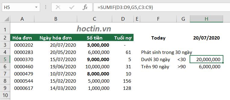 Sử Dụng Hàm SUMIF Trong Excel Để Tính Tổng Giá Trị Hóa Đơn Dựa Trên Ngày Hiện Tại Hàm TODAY