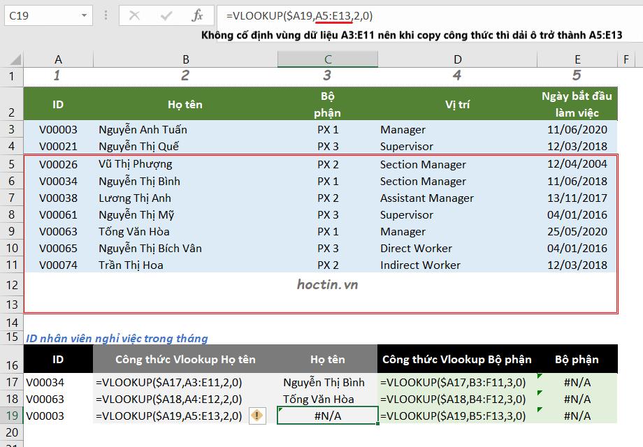 Lỗi N/A hàm vlookup do gặp lỗi khi viết hàm, không cố định vùng dữ liệu dò tìm trước khi copy công thức hàng loạt