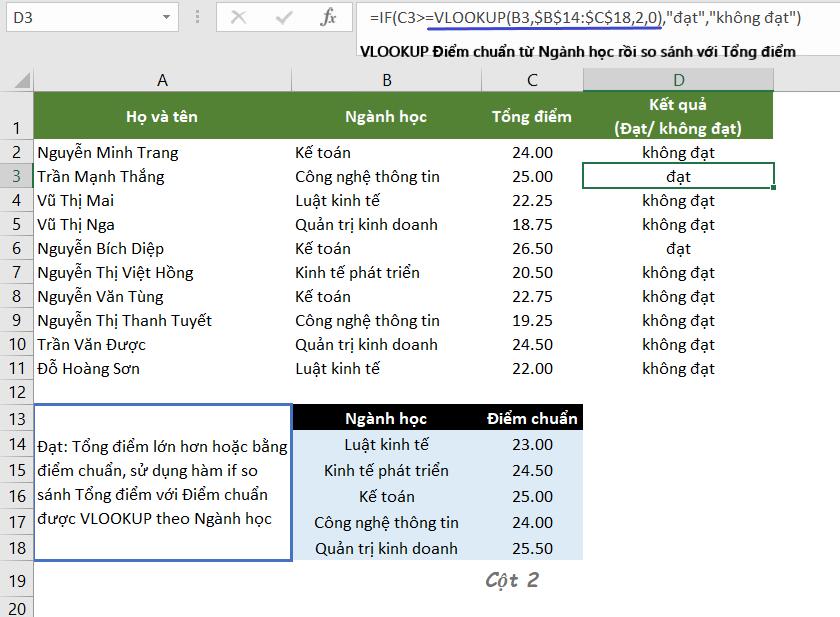Sử dụng hàm IF kết hợp VLOOKUP để thực hiện so sánh với tiêu thức so sánh nằm trong một bảng điều kiện