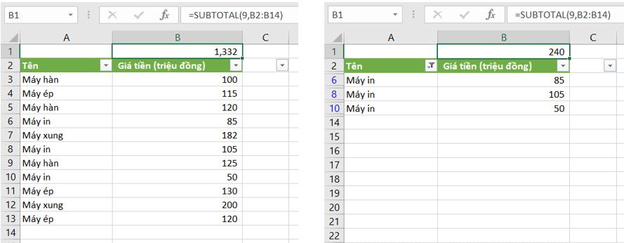 Sử dụng hàm Subtotal để tính tổng các giá trị được hiển thị trong Excel
