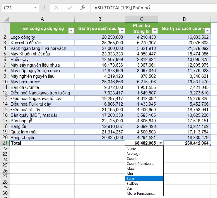 Tính tổng bằng Table Tool trong excel