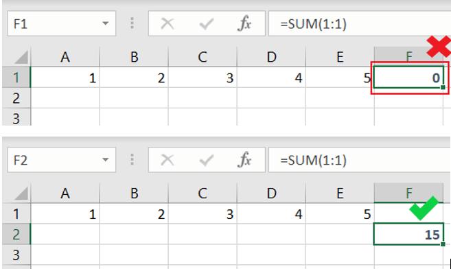 Cách dùng hàm SUM tính tổng toàn bộ một hàng trong Excel