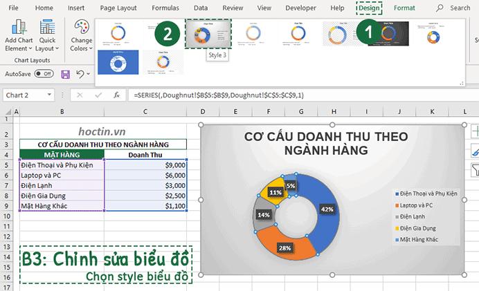 Các Bước Vẽ Biểu Đồ Excel
