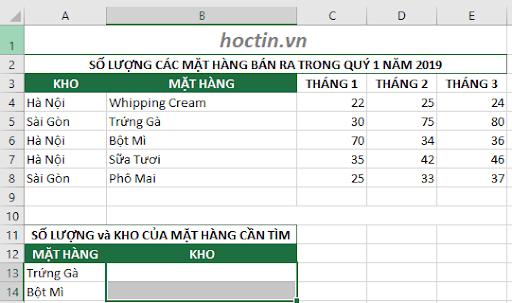 Hàm Tham Chiếu Ngược Trong Excel