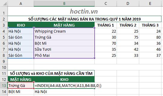 Hàm VLOOKUP Ngược Trong Excel