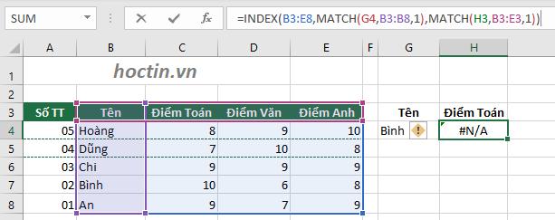 Lỗi N/A Hàm MATCH INDEX Trong Excel