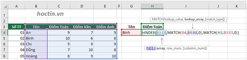 Lỗi NA Khi Kết Hợp Hàm MATCH INDEX Trong Excel