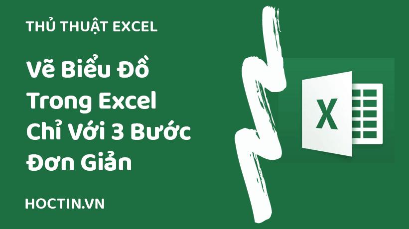 Vẽ Biểu Đồ Trong Excel Chỉ Với 3 Bước