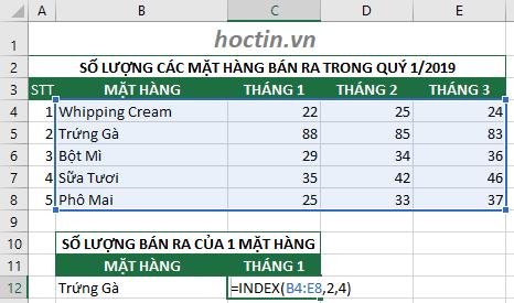 Ví Dụ Cách Dùng Hàm INDEX Dạng Mảng Trong Excel