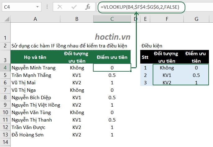 Cách Thay Thế Cho Hàm If Lồng Nhau Trong Excel bằng Hàm VLOOKUP tìm kiếm kết quả khớp chính xác