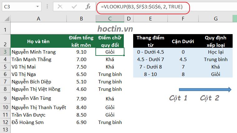 Cách Thay Thế Cho Hàm If Lồng Nhau Trong Excel Bằng Hàm VLOOKUP tìm kiếm kết quả khớp tương đối