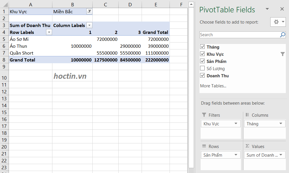 Sử Dụng Filters Trong Pivot Table Để tổng hợp doanh thu 1 khu vực cụ thể hàng tháng theo các loại sản phẩm