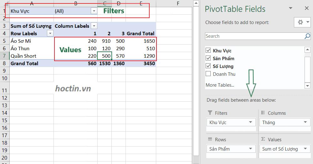 Sử Dụng Filters Trong Pivot Table