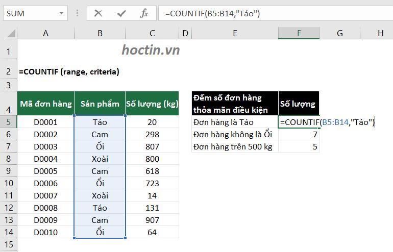 Ví Dụ Hàm COUNTIF - Hàm Đếm Có Điều Kiện Trong Excel