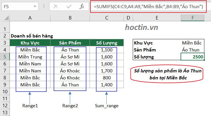 Ví Dụ Minh Họa Cú Pháp Hàm SUMIFS Trong Excel - Hàm Tính Tổng Nhiều Điều Kiện
