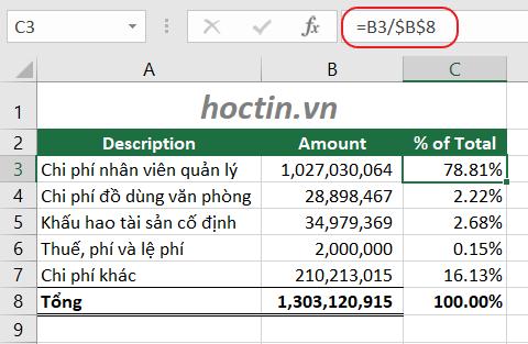 Cách Tính Phần Trăm Của Từng Loại Chi Phí Trên Tổng Chi Phí Trong Excel