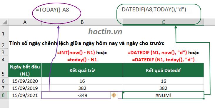 Công Thức Tính Số Ngày Trong Excel Kể Từ Ngày Hiện Tại