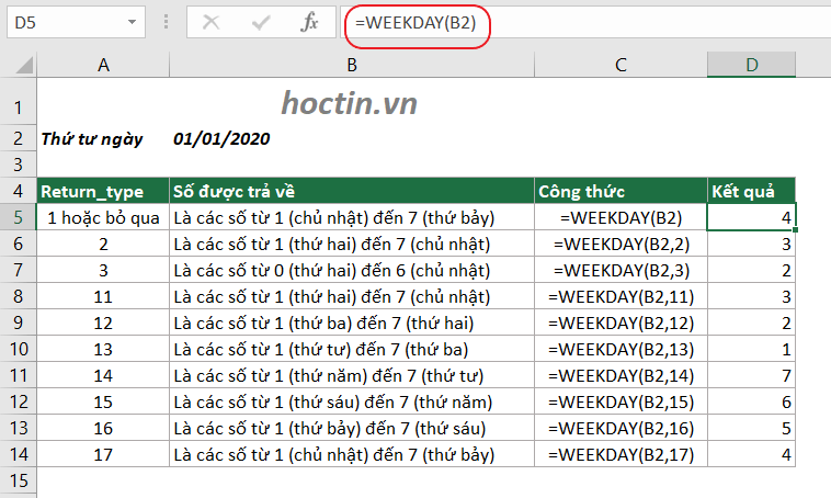 Ví Dụ Chuyển Ngày Sang Thứ Trong Excel Với Tất Cả Các Return_type của hàm WEEKDAY