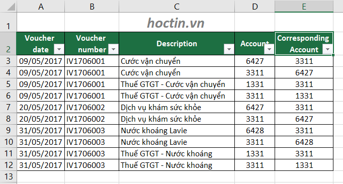 kết quả xóa dòng trống trong Excel