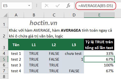 Khác với hàm AVERAGE bỏ qua giá trị văn bản, hàm AVERAGEA coi đối số này bằng 0 khi tính trung bình cộng trong Excel