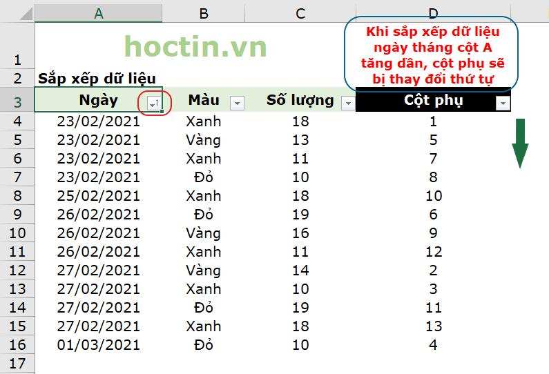 khi sắp xếp cột dữ liệu ngày tháng từ xa đến gần, các dòng tương ứng cũng sẽ thay đổi vị trí dẫn đến cột phụ bị thay đổi thứ tự